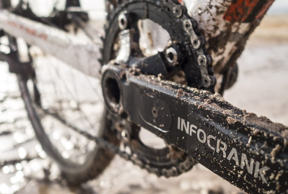 Is a Power Meter worth the investment?